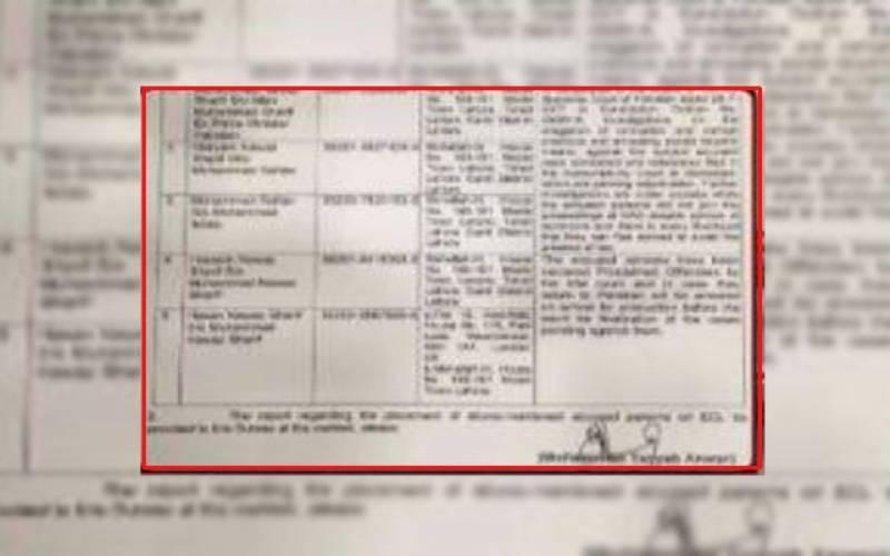 نیو نیوز نے وزارت داخلہ کے نیب کو لکھے گئے خط کی کاپی حاصل کرلی