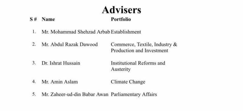 وزیراعظم عمران خان کا 20 رکنی کابینہ کے ارکان اور وزارتوں کا اعلان