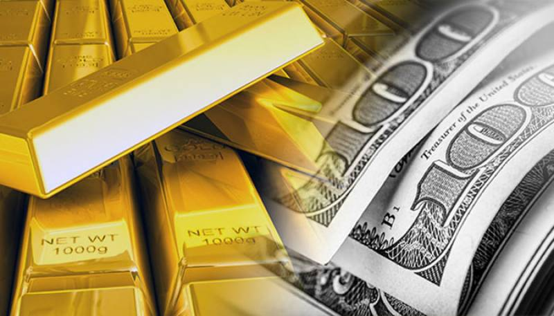 Dollar and Gold Rate Pakistan