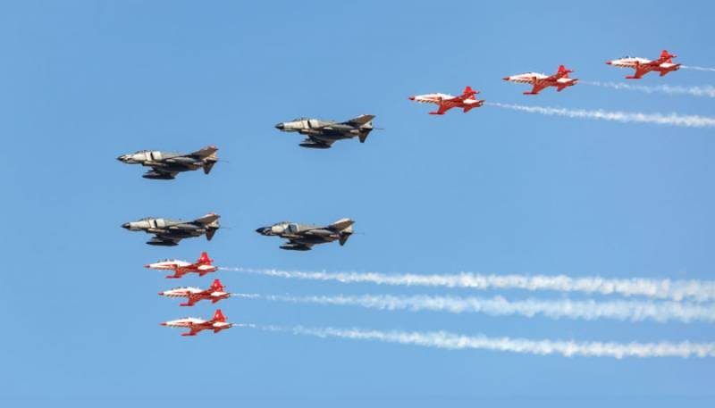 Anatolian Eagle - 2021,Azebaijan,Pakistan,Turkey Forces,