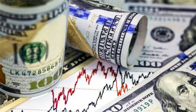 Dollar and Gold Rate in Pakistan
