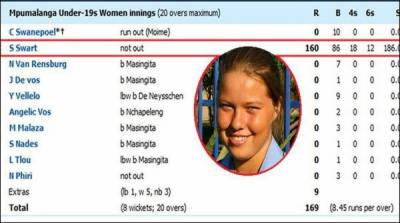 جنوبی افریقہ خواتین کی ٹیم کے 9کھلاڑی صفر پر آ وٹ ،لیکن میچ پھر بھی جیت لیا