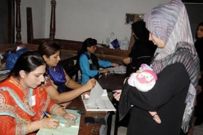 الیکشن 2018ء، ملک بھر میں قومی و صوبائی اسمبلیوں کیلئے پولنگ جاری