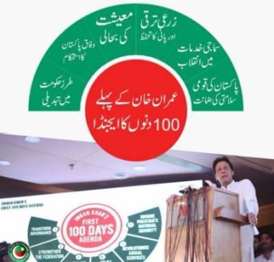 پنجاب میں عوامی خدمت کے100روزہ پلان پر عمل درآمد شروع