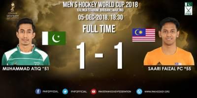 ہاکی ورلڈ کپ :پاکستان اور ملائیشیا کا میچ 1-1 گول سے برابر