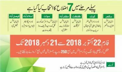 وزیراعظم عمران خان نے اسلام آباد میں 18ہزار 500مکانات کی تعمیر کا سنگ بنیاد رکھ دیا